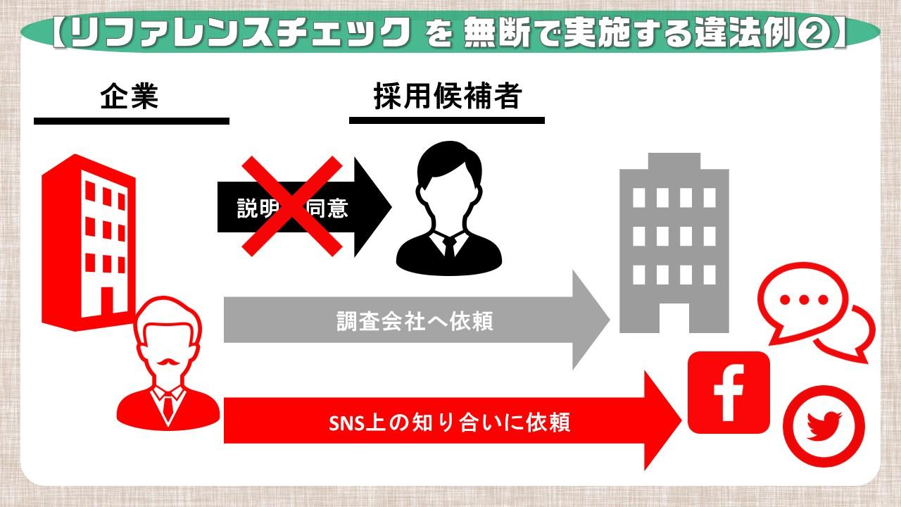 リファレンスチェックを無断で実施する違法例②_SNS上の知り合いに依頼