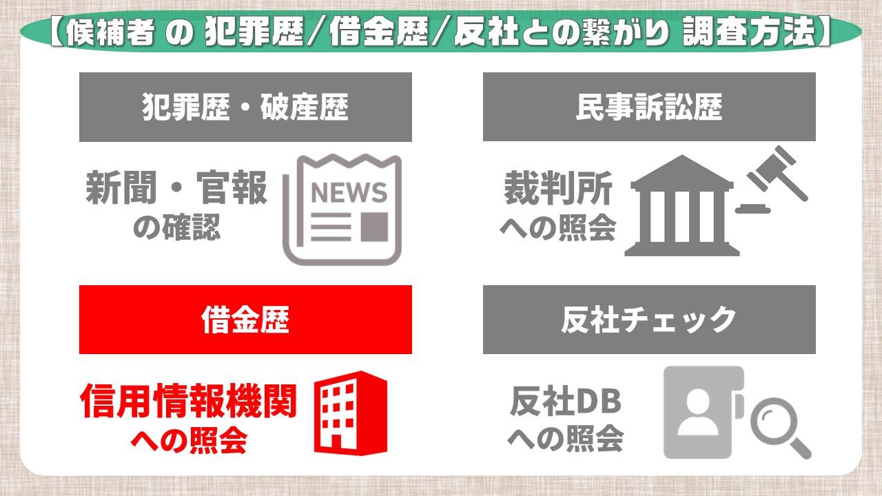候補者の犯罪歴/借金歴/反社との繋がり調査方法_借金歴