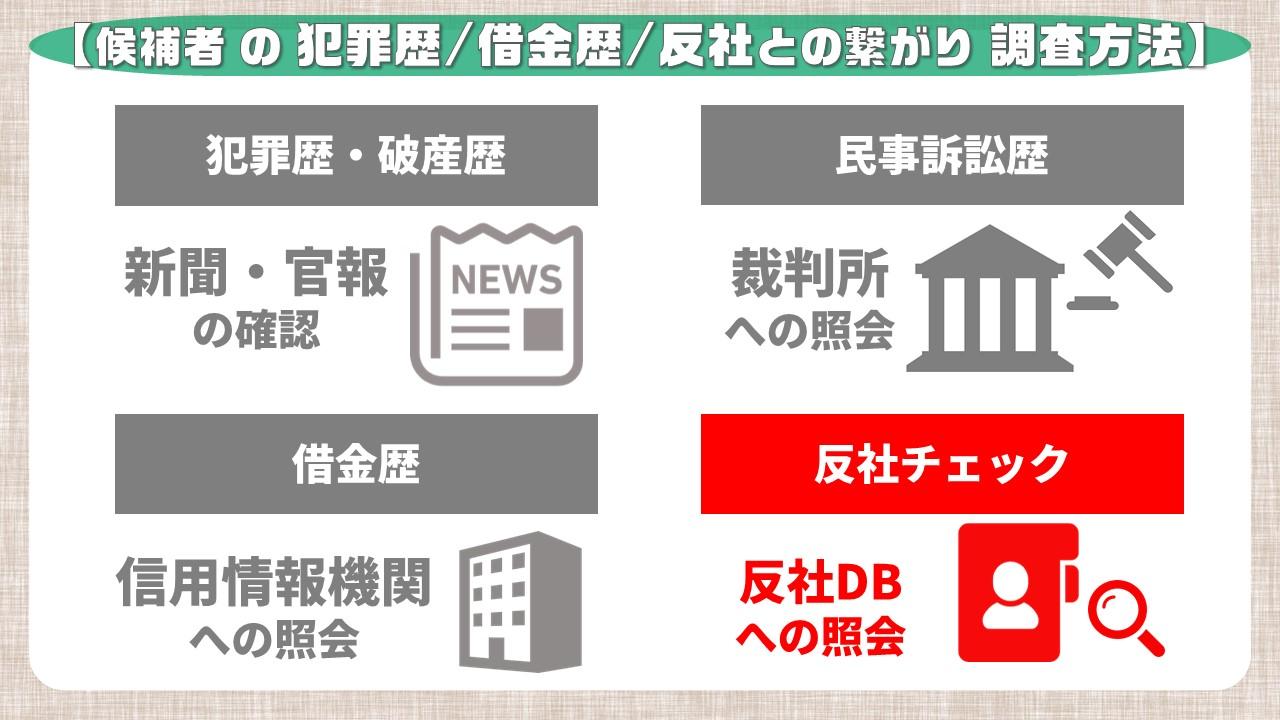 候補者の犯罪歴/借金歴/反社との繋がり調査方法_反社チェック