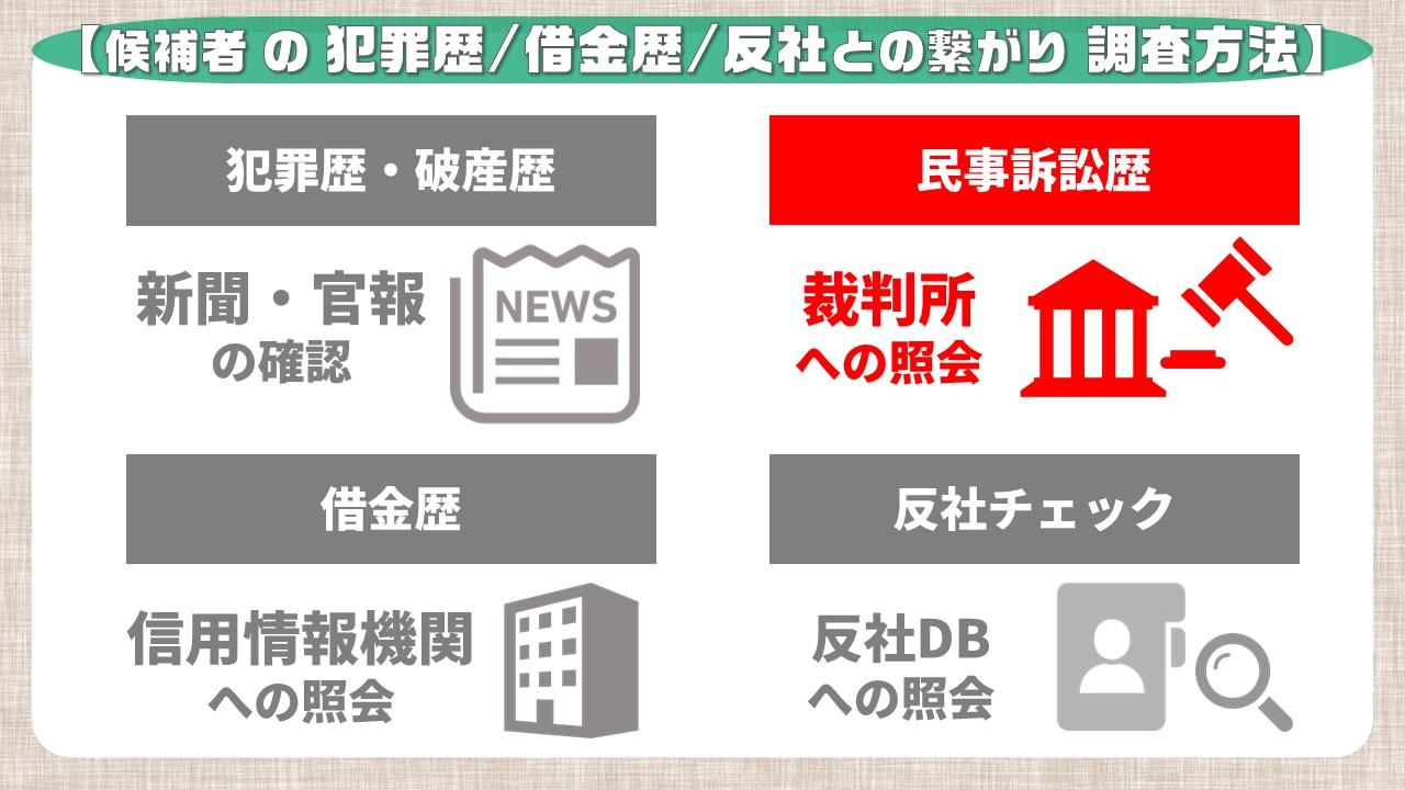 候補者の犯罪歴/借金歴/反社との繋がり調査方法_民事訴訟歴