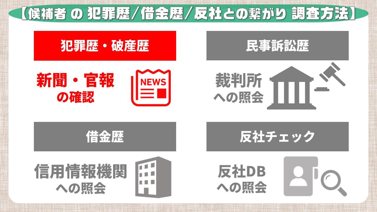 候補者の犯罪歴/借金歴/反社との繋がり調査方法_犯罪歴・破産歴
