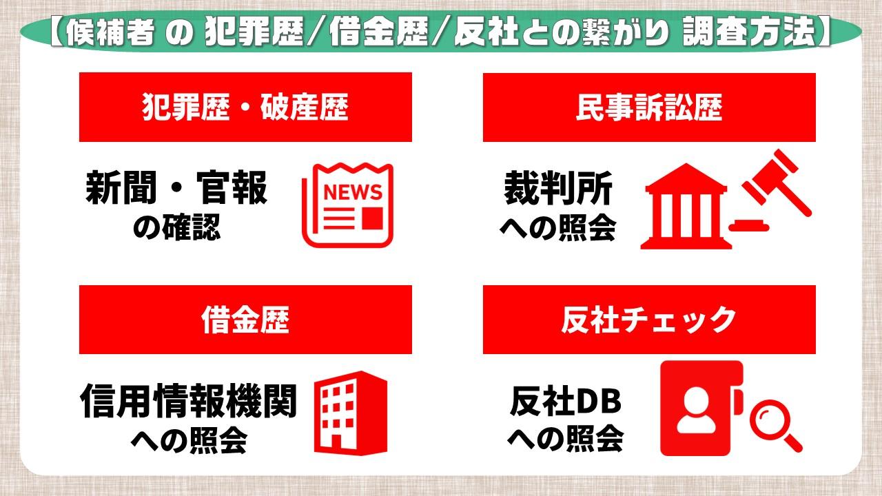 候補者の犯罪歴/借金歴/反社との繋がり調査方法