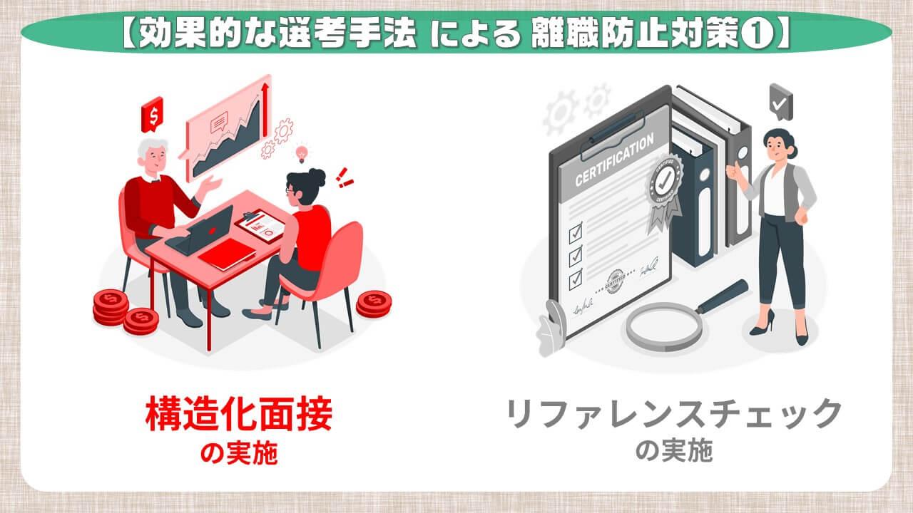 効果的な採用手法による離職防止対策➀_構造化面接