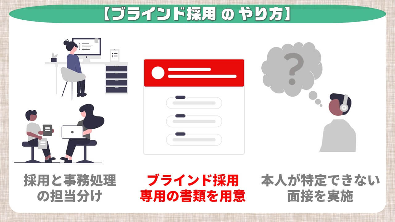 ブラインド採用のやり方_ブラインド採用専用の書類を用意
