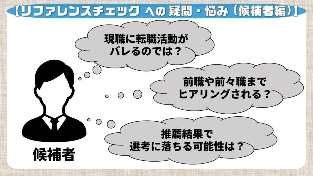 リファレンスチェックへの疑問・悩み_候補者編