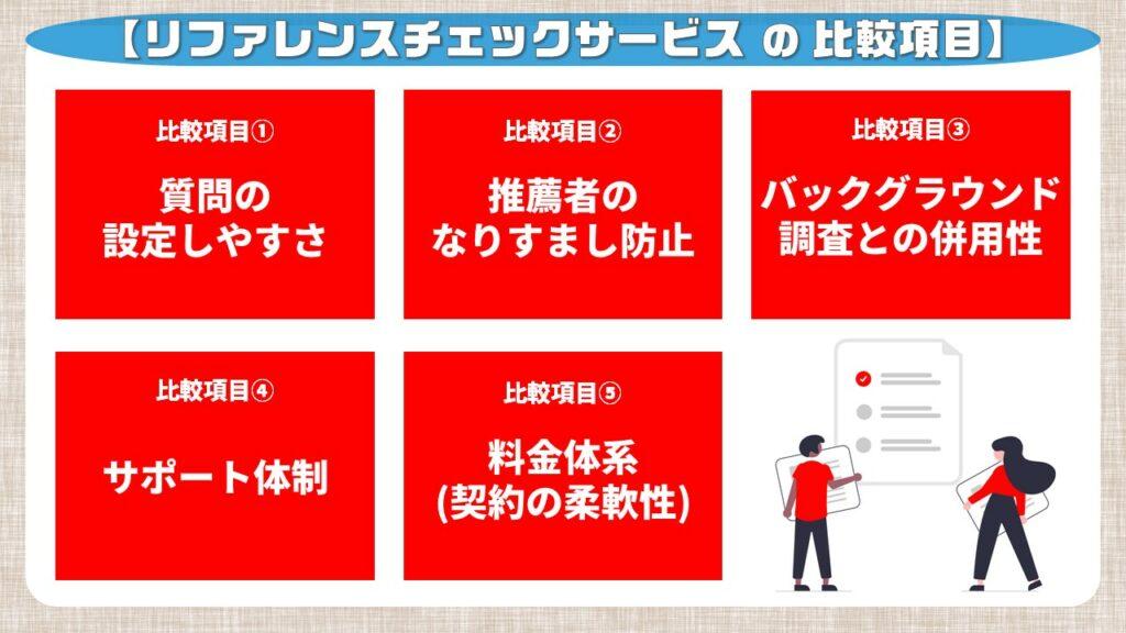 リファレンスチェックサービスの比較項目
