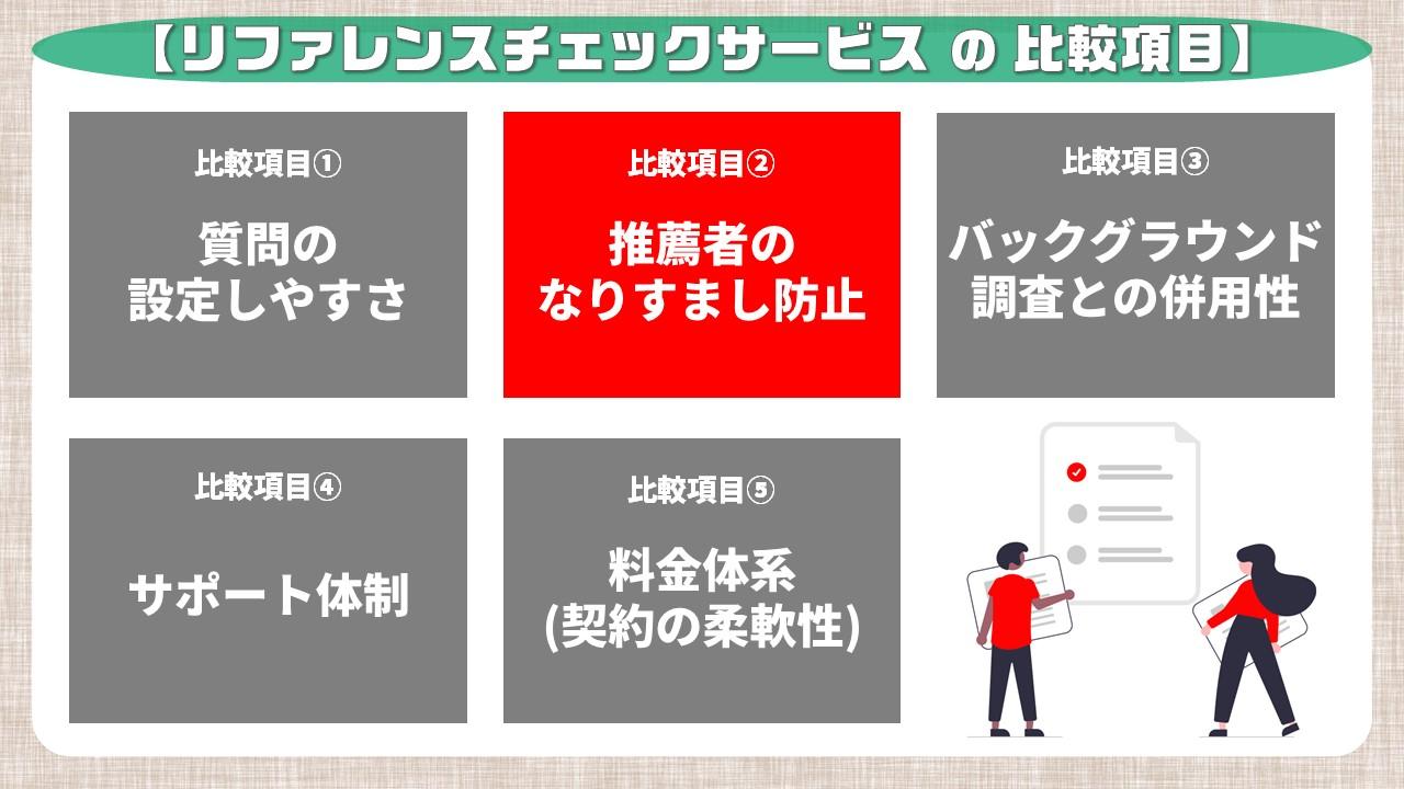 リファレンスチェックサービスの比較項目_②推薦者のなりすまし防止