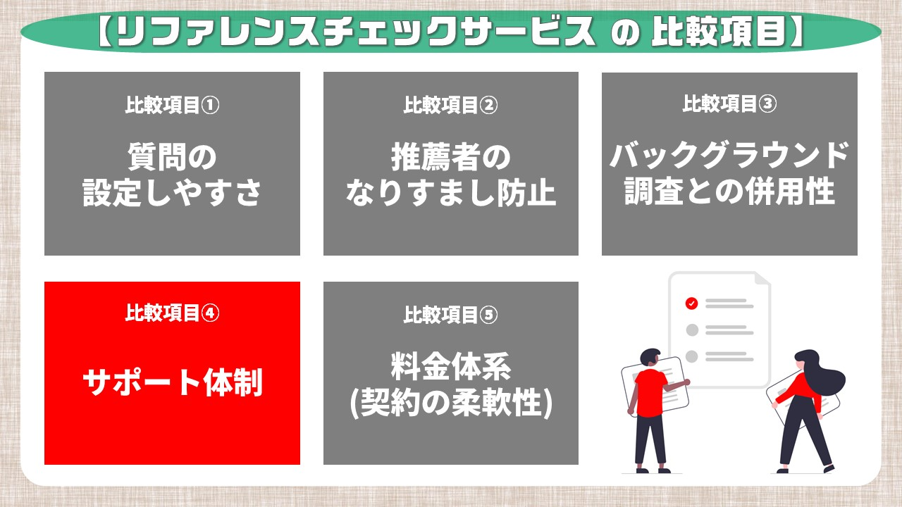 リファレンスチェックサービスの比較項目_④サポート体制