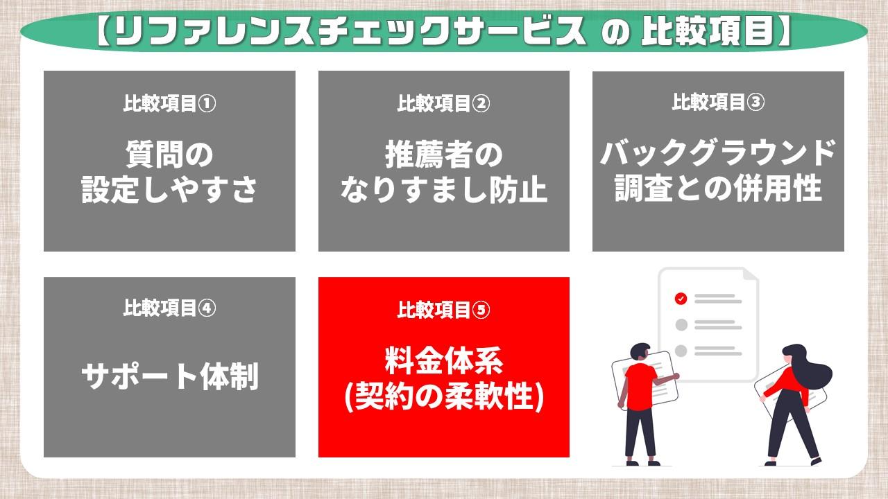 リファレンスチェックサービスの比較項目_⑤料金体系(契約の柔軟性)