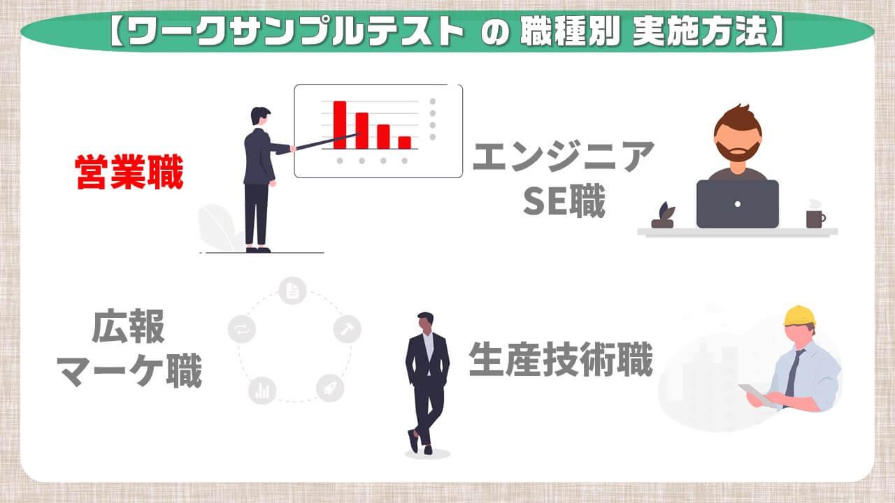 ワークサンプルテストの職種別実施方法_営業