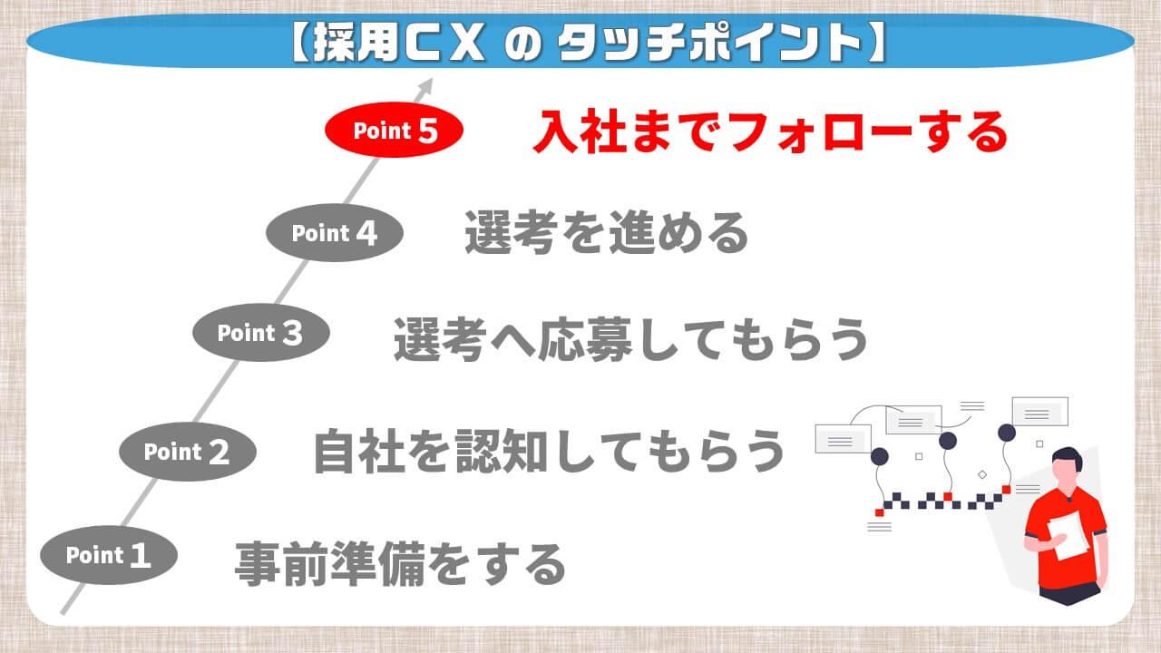 採用CXのタッチポイント_入社までフォローする