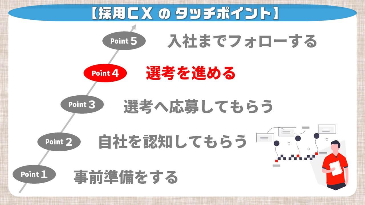 採用CXのタッチポイント_選考を進める