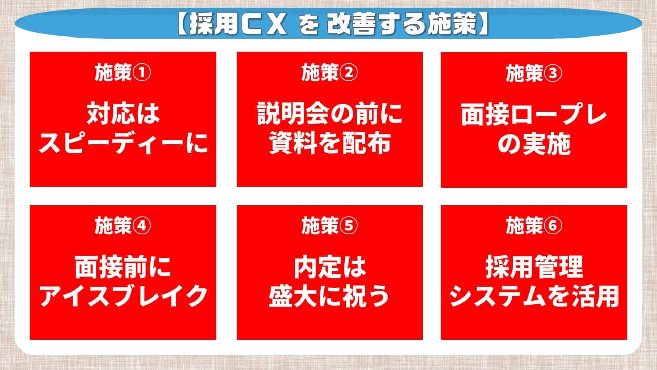 採用CXを改善する施策