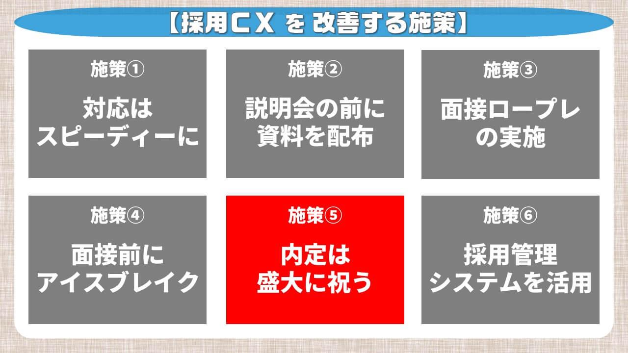 採用CXを改善する施策_内定は盛大に祝う