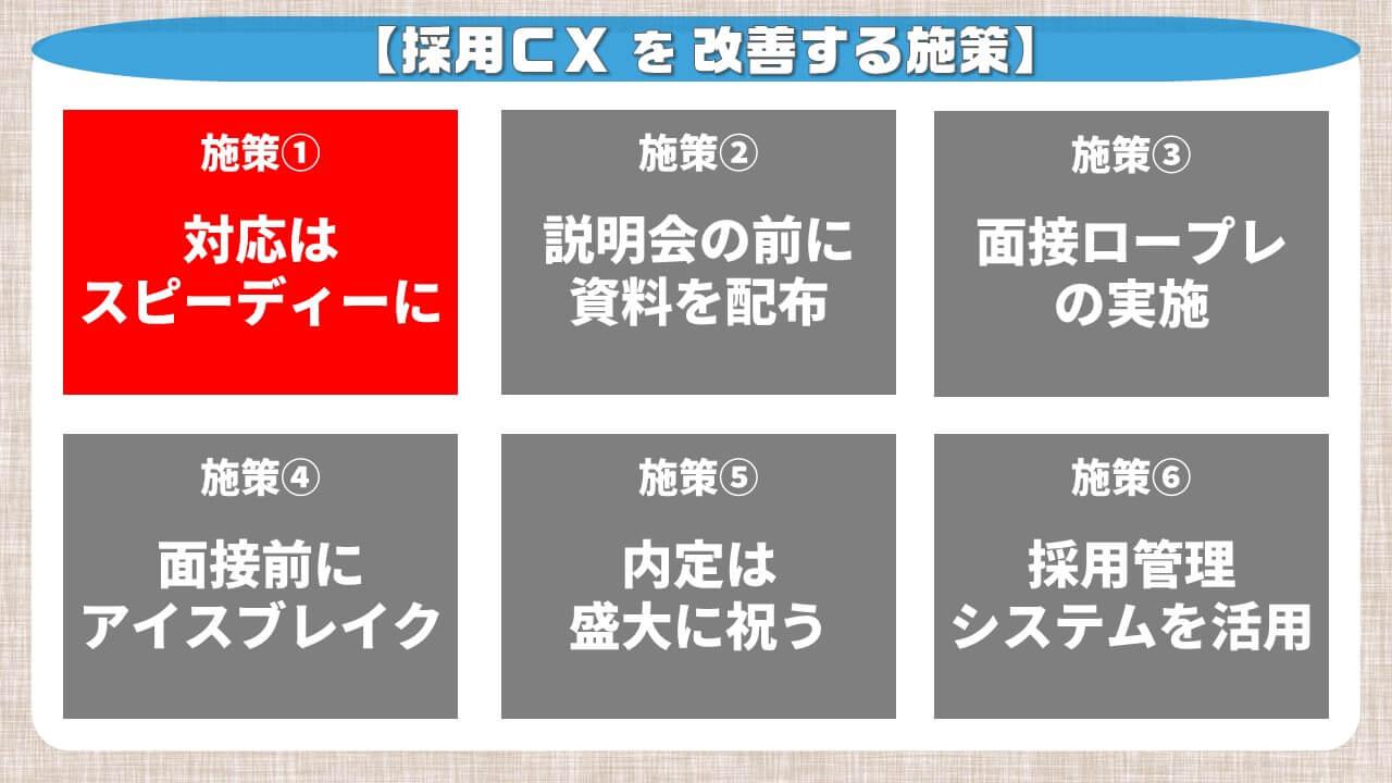 採用CXを改善する施策_対応はスピーディーに