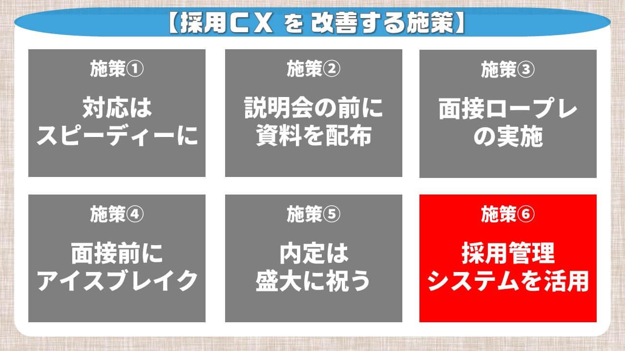 採用CXを改善する施策_採用管理システムを活用