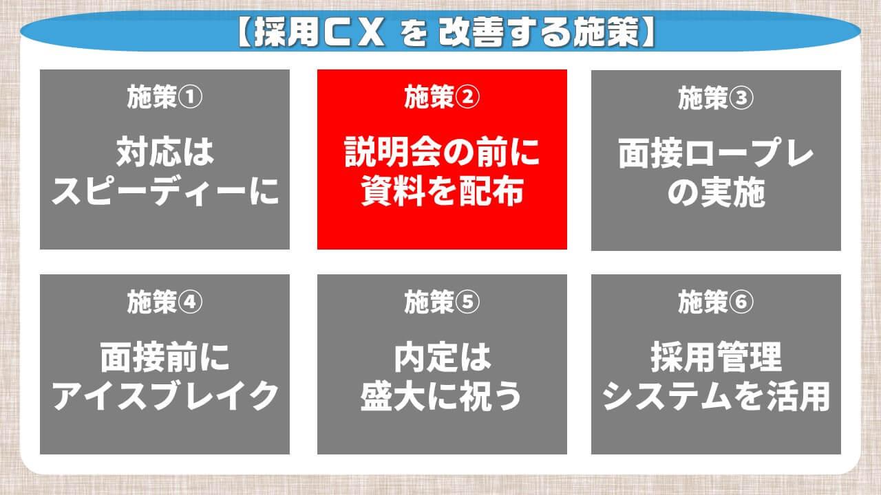 採用CXを改善する施策_説明会の前に資料を配布