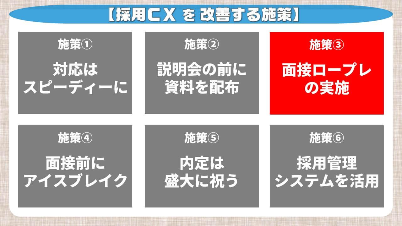 採用CXを改善する施策_面接ロープレの実施