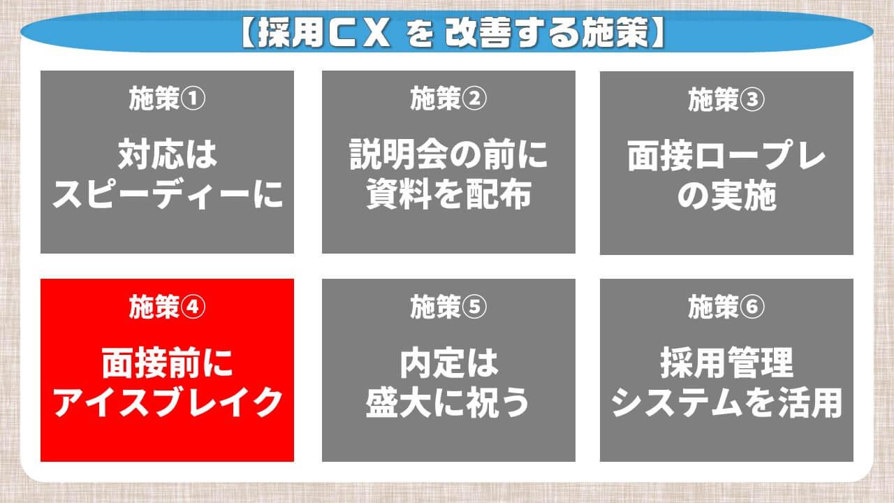 採用CXを改善する施策_面接前にアイスブレイク