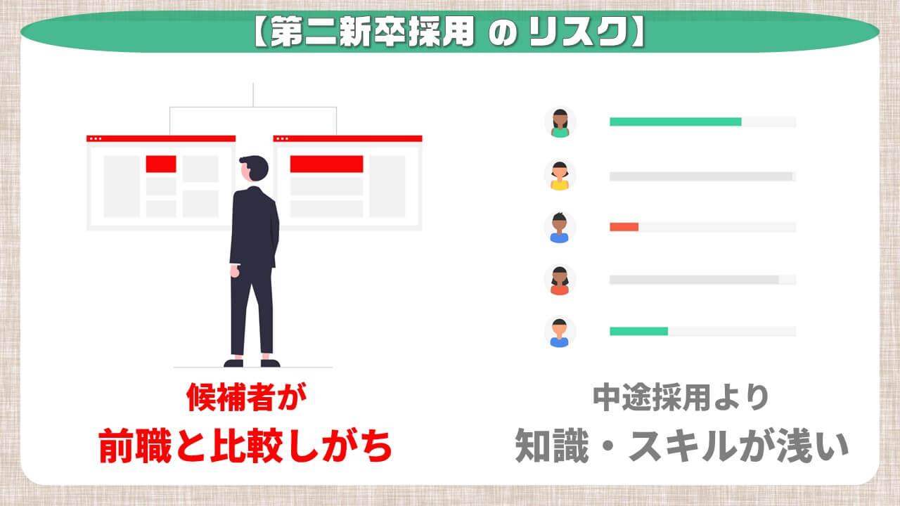 第二新卒採用のリスク_候補者が前職と比較しがち
