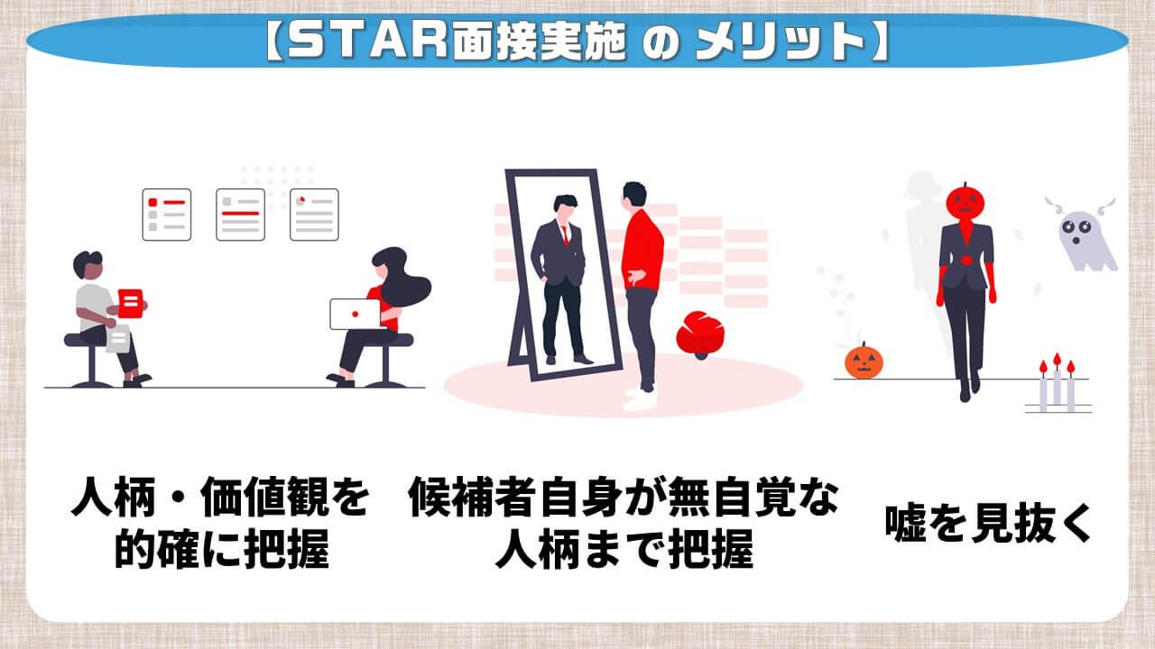 STAR面接実施のメリット