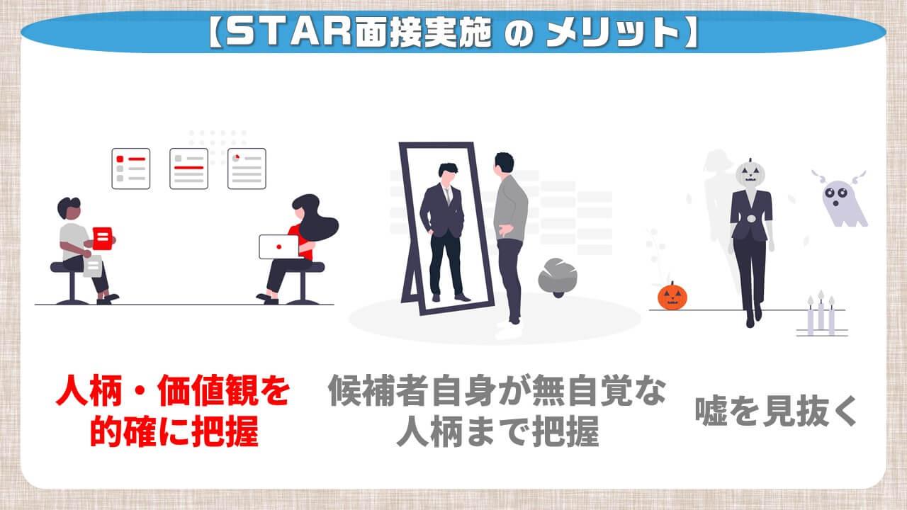 STAR面接実施のメリット_人柄・価値観を的確に把握