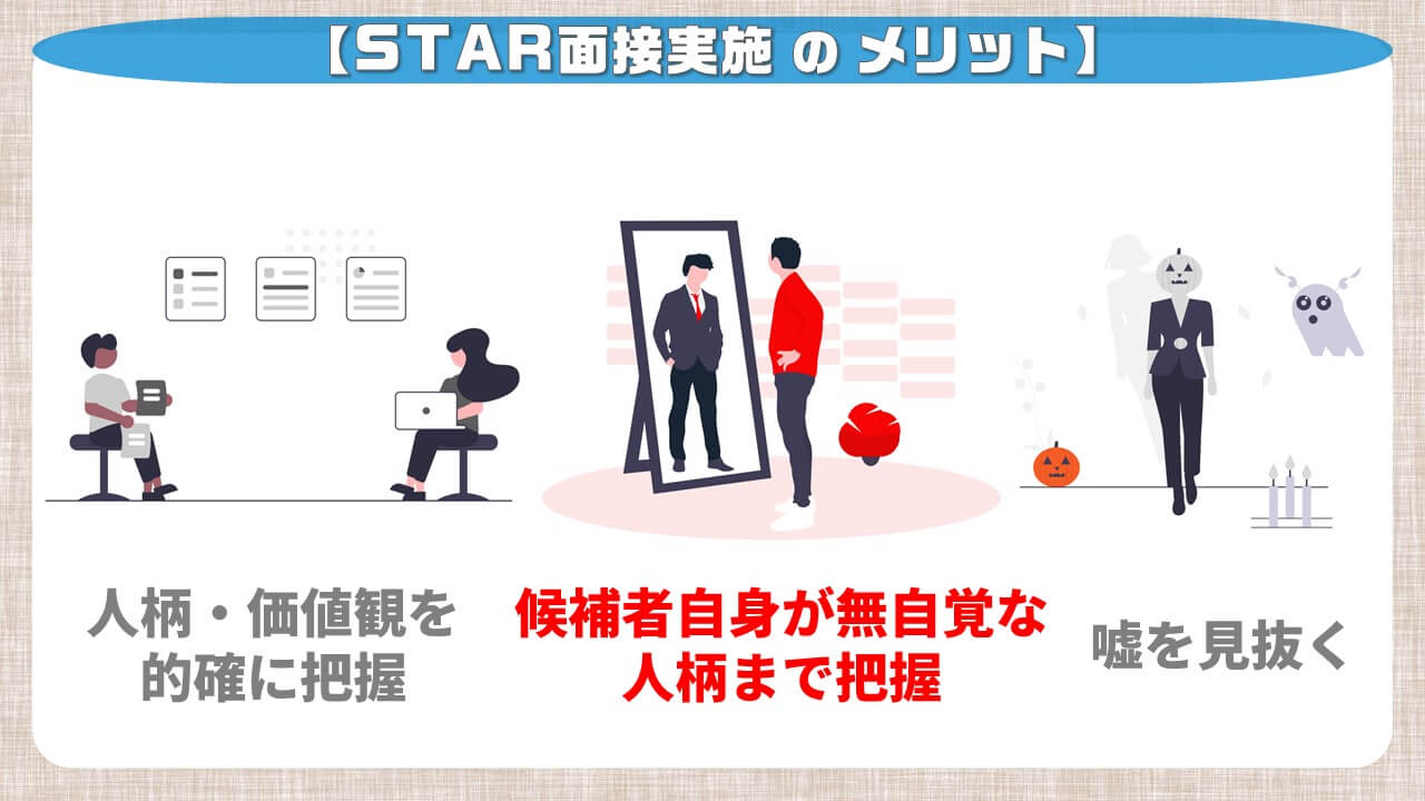 STAR面接実施のメリット_候補者自身が無自覚な人柄まで把握