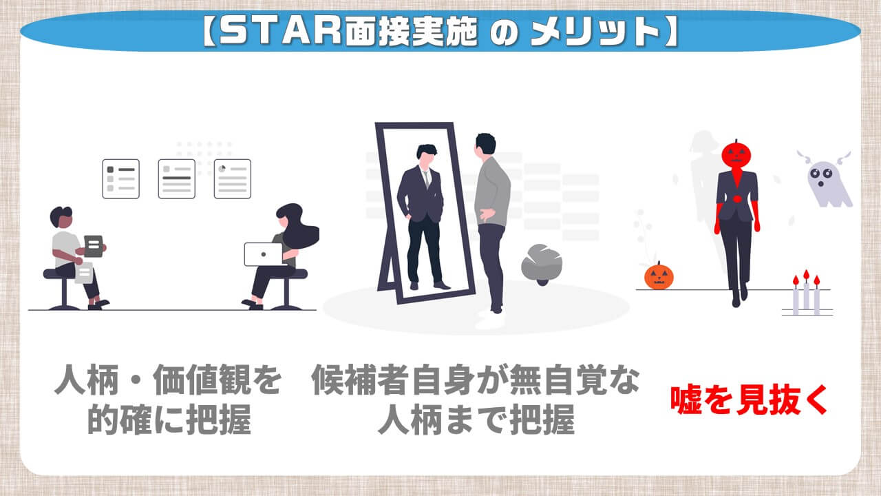 STAR面接実施のメリット_嘘を見抜く